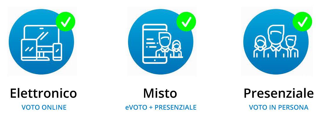 modalita di voto elettronico wevote full certificate