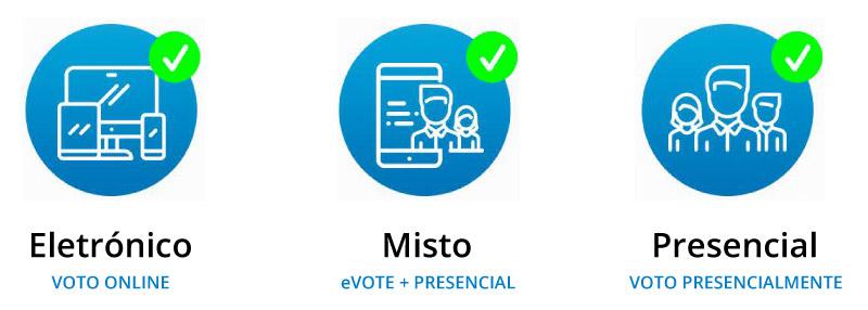 modalidade-de-voto-wevote-full-certificate