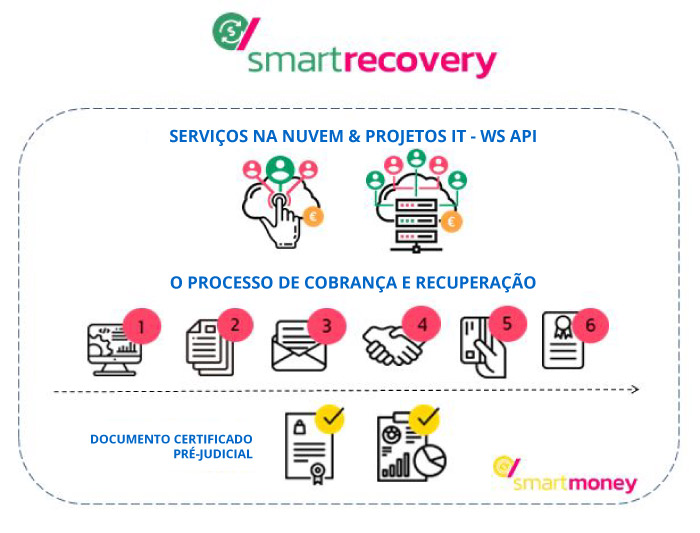 smartrecovery-full-certificate
