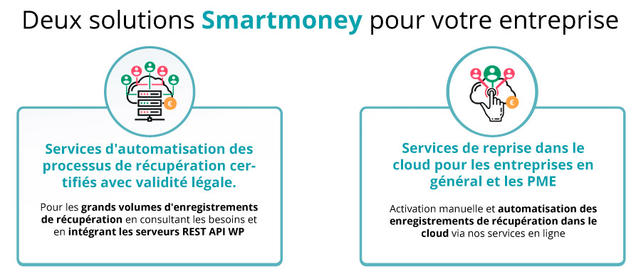 Le processus Smart Money entreprise full certificate